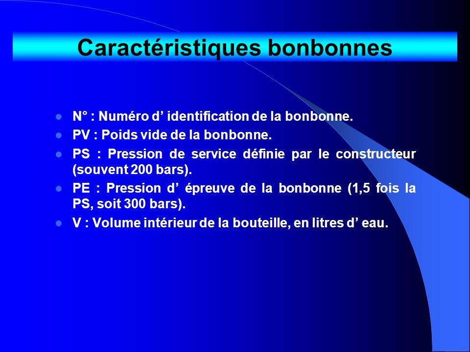 Caractéristiques bonbonnes N° : Numéro d identification de la bonbonne. PV : Poids vide de la bonbonne. PS : Pression de service définie par le constr