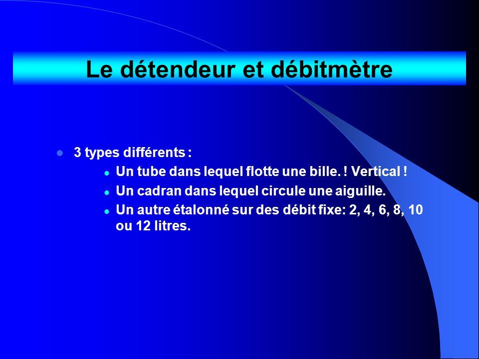 Le détendeur et débitmètre 3 types différents : Un tube dans lequel flotte une bille. ! Vertical ! Un cadran dans lequel circule une aiguille. Un autr