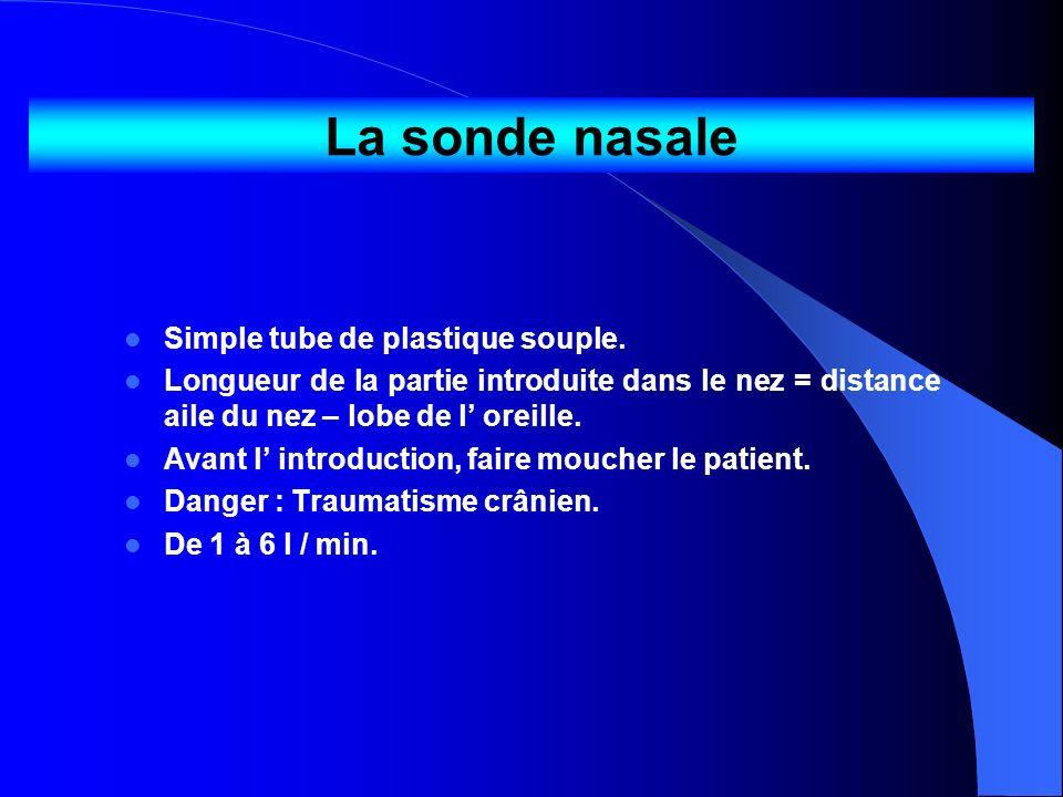 La sonde nasale Simple tube de plastique souple. Longueur de la partie introduite dans le nez = distance aile du nez – lobe de l oreille. Avant l intr