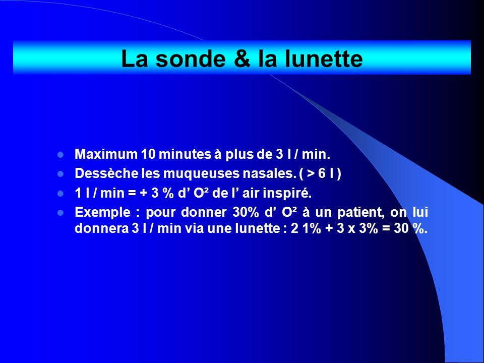 La sonde & la lunette Maximum 10 minutes à plus de 3 l / min. Dessèche les muqueuses nasales. ( > 6 l ) 1 l / min = + 3 % d O² de l air inspiré. Exemp