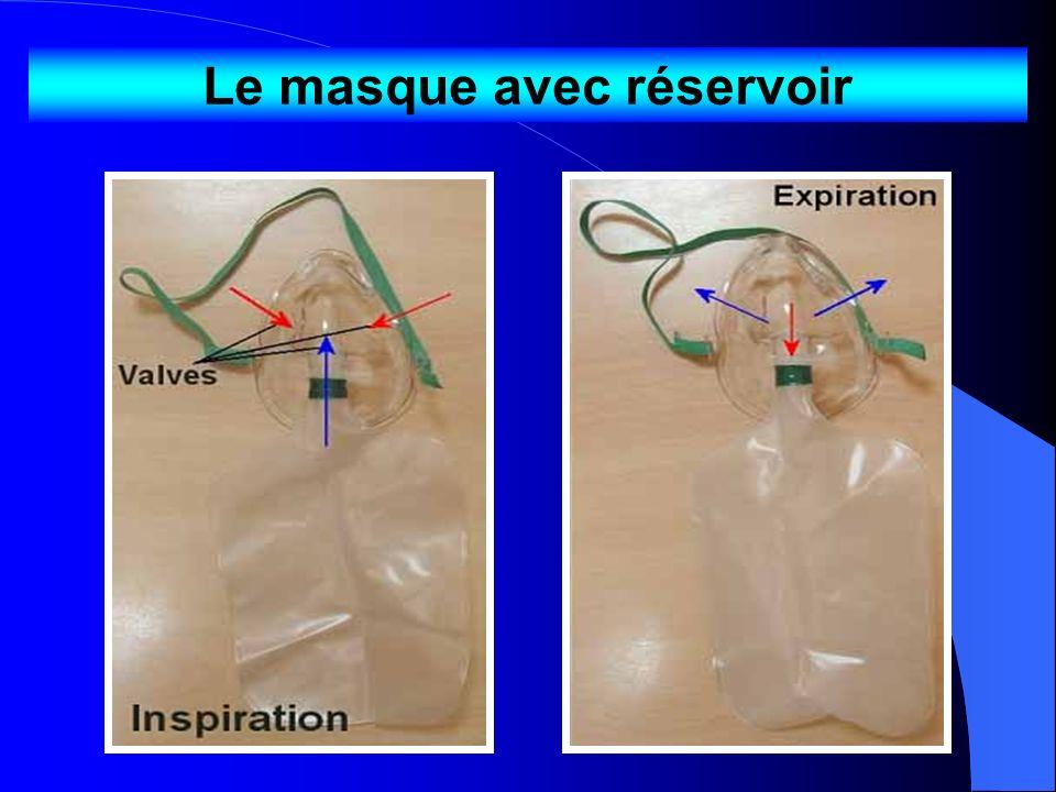 Le masque avec réservoir