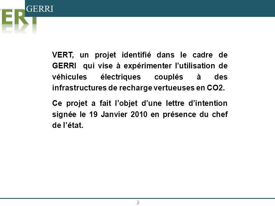 GERRI 2 VERT, un projet identifié dans le cadre de GERRI qui vise à expérimenter lutilisation de véhicules électriques couplés à des infrastructures d
