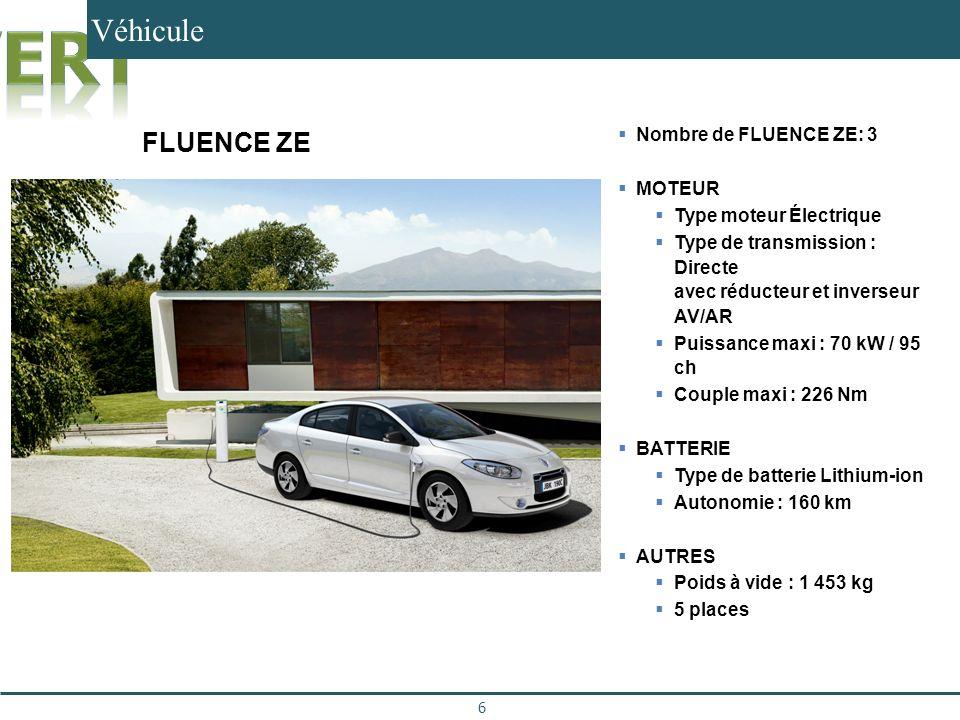 Véhicule 6 Nombre de FLUENCE ZE: 3 MOTEUR Type moteur Électrique Type de transmission : Directe avec réducteur et inverseur AV/AR Puissance maxi : 70
