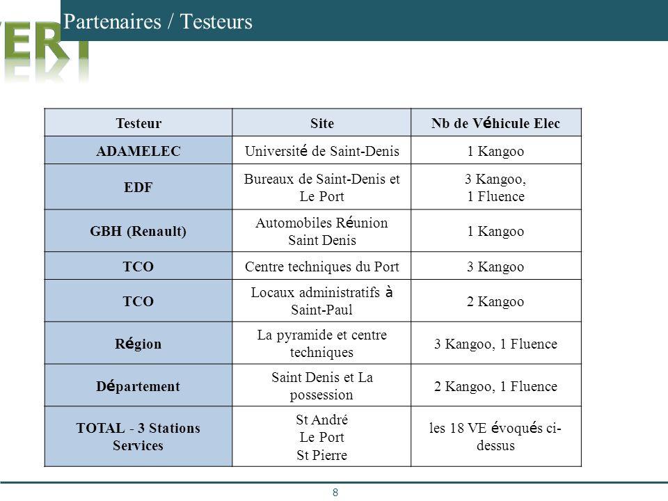 Partenaires / Testeurs 8 TesteurSite Nb de V é hicule Elec ADAMELEC Universit é de Saint-Denis 1 Kangoo EDF Bureaux de Saint-Denis et Le Port 3 Kangoo