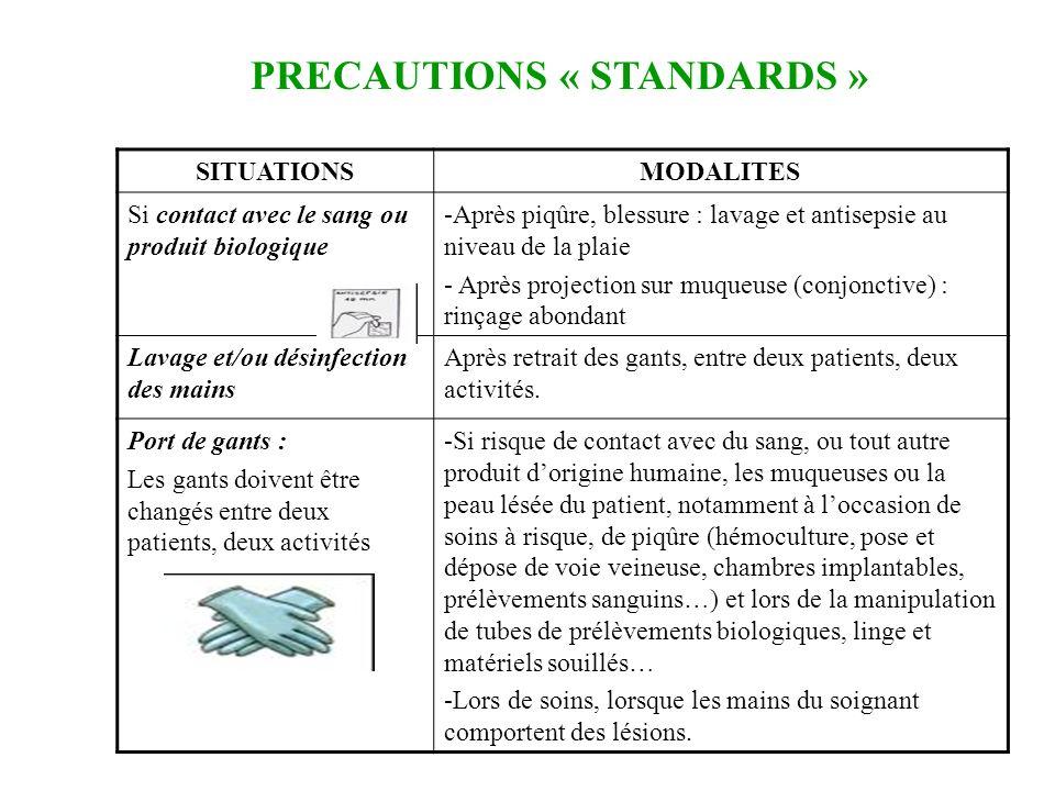 PRECAUTIONS « STANDARDS » SITUATIONSMODALITES Si contact avec le sang ou produit biologique -Après piqûre, blessure : lavage et antisepsie au niveau d