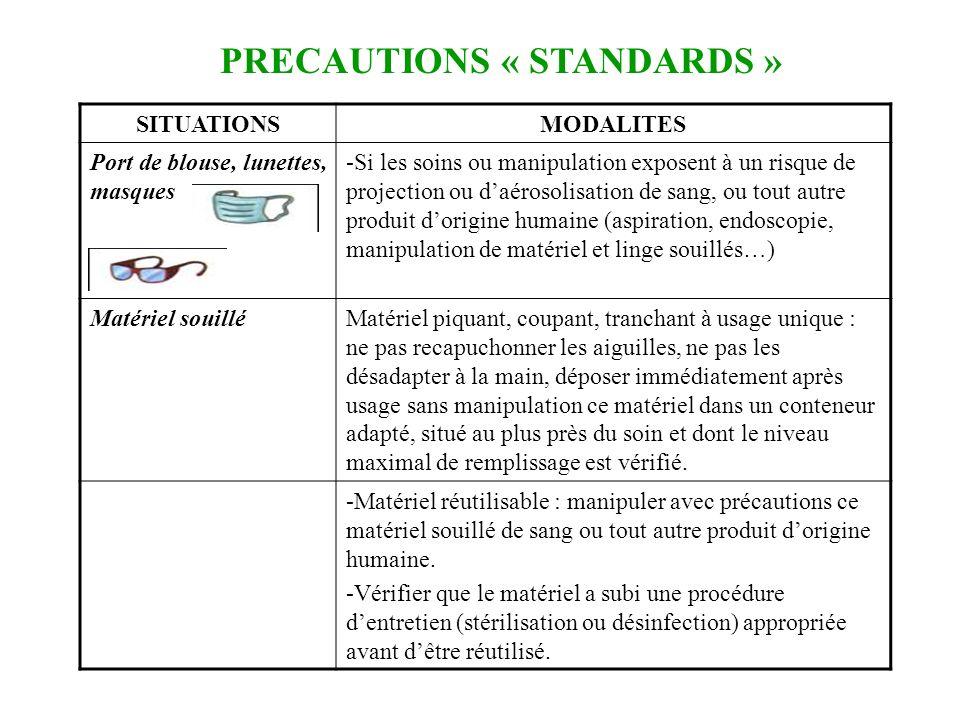 PRECAUTIONS « STANDARDS » SITUATIONSMODALITES Port de blouse, lunettes, masques -Si les soins ou manipulation exposent à un risque de projection ou da