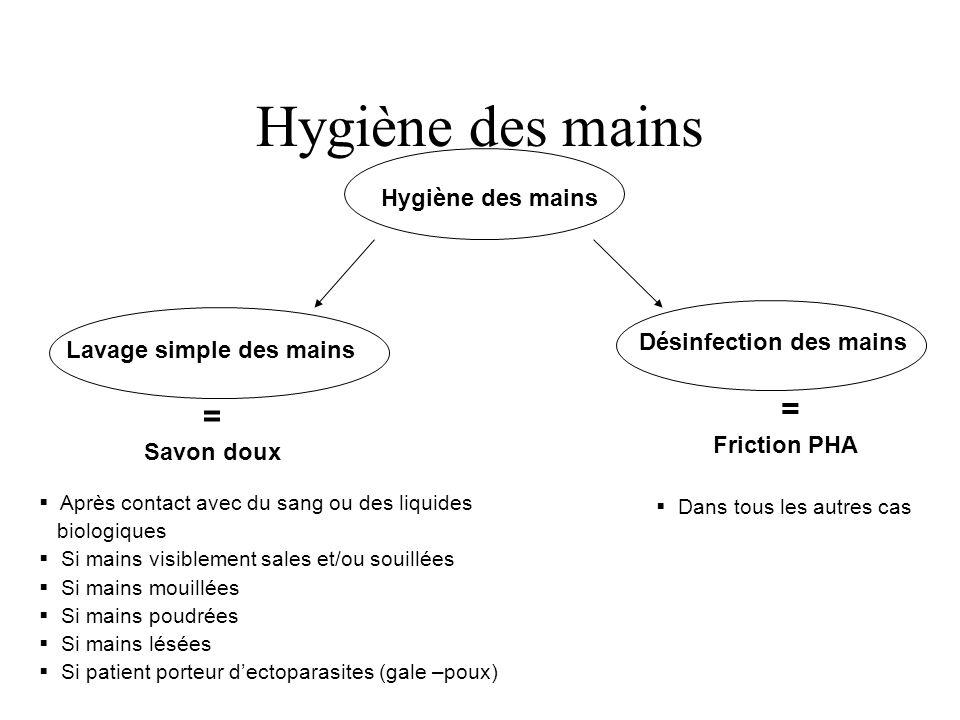 Hygiène des mains Lavage simple des mains Désinfection des mains = Savon doux Après contact avec du sang ou des liquides biologiques Si mains visiblem