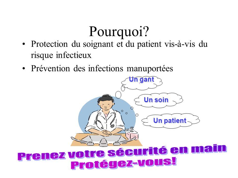 Pourquoi? Protection du soignant et du patient vis-à-vis du risque infectieux Prévention des infections manuportées Un gant Un soin Un patient