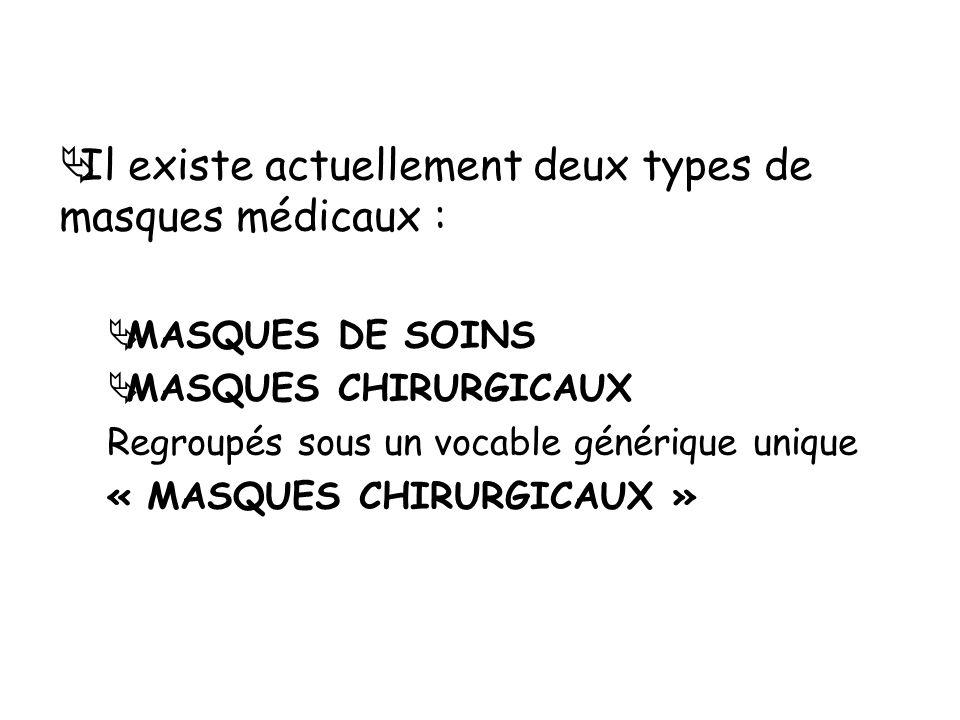 Il existe actuellement deux types de masques médicaux : MASQUES DE SOINS MASQUES CHIRURGICAUX Regroupés sous un vocable générique unique « MASQUES CHI