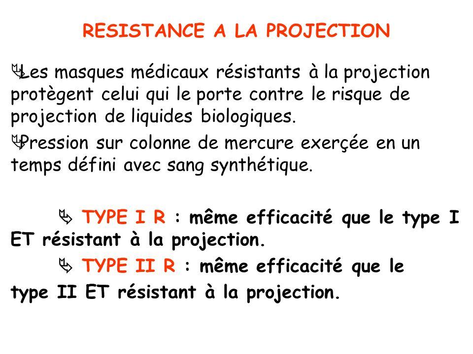 RESISTANCE A LA PROJECTION Les masques médicaux résistants à la projection protègent celui qui le porte contre le risque de projection de liquides bio