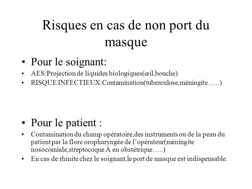 Risques en cas de non port du masque Pour le soignant: AES:Projection de liquides biologiques(œil,bouche) RISQUE INFECTIEUX:Contamination(tuberculose,