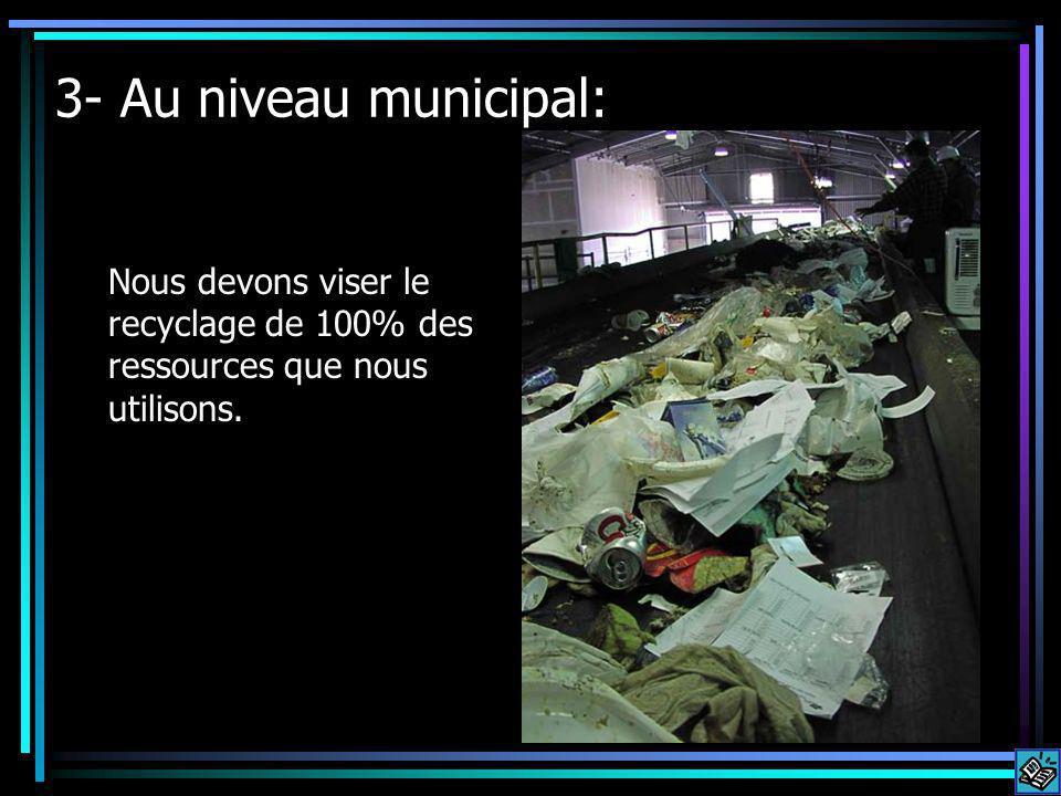 3- Au niveau municipal: Nous devons viser le recyclage de 100% des ressources que nous utilisons.