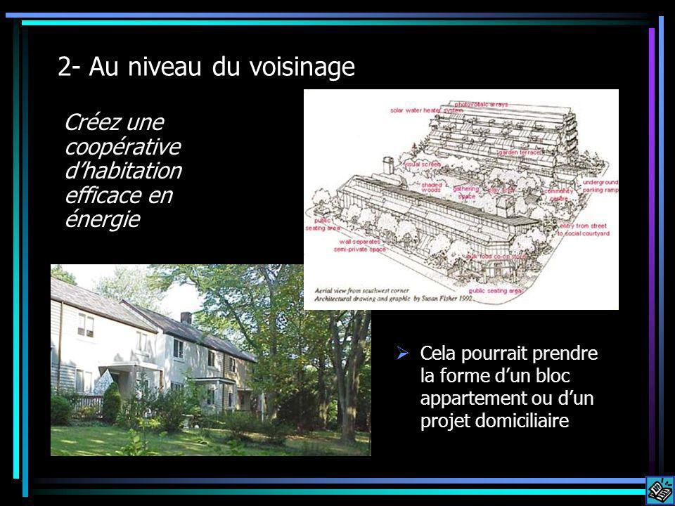 2- Au niveau du voisinage Créez une coopérative dhabitation efficace en énergie Cela pourrait prendre la forme dun bloc appartement ou dun projet domiciliaire