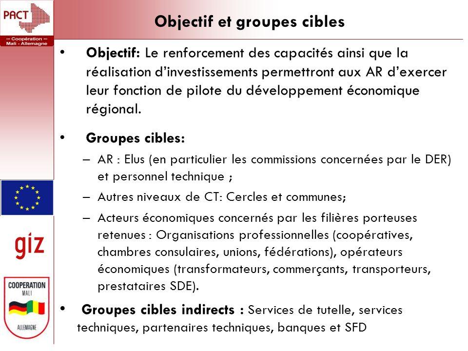 Objectif et groupes cibles Objectif: Le renforcement des capacités ainsi que la réalisation dinvestissements permettront aux AR dexercer leur fonction de pilote du développement économique régional.