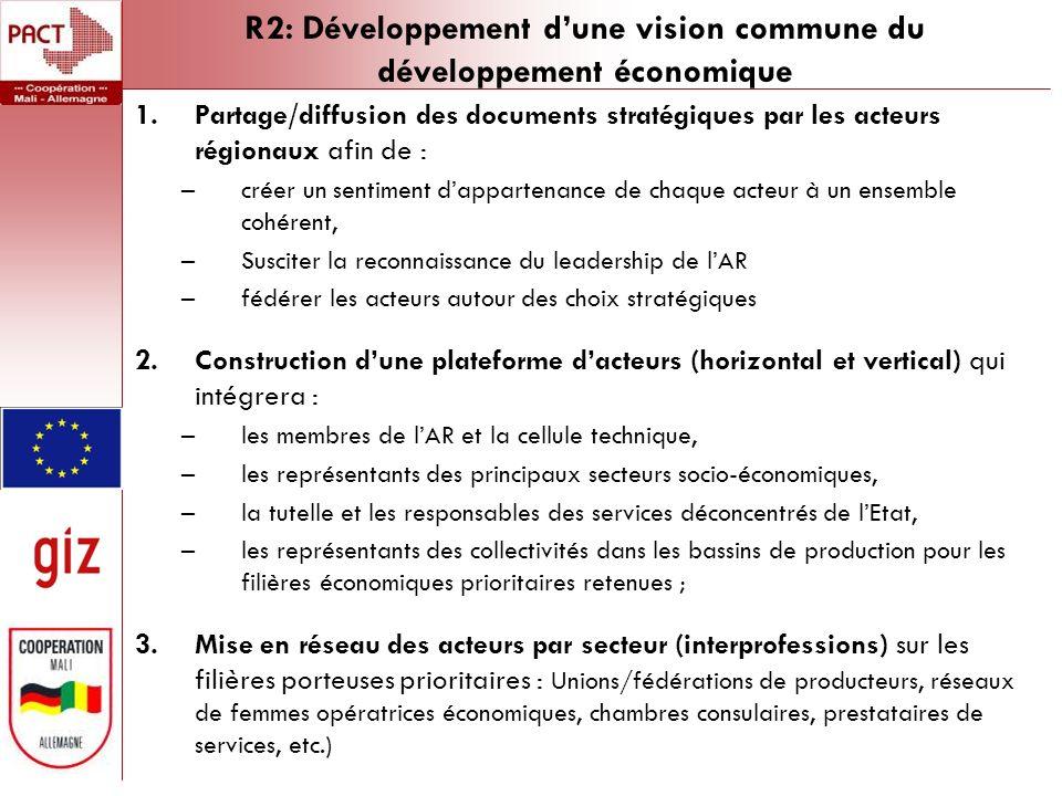 R2: Développement dune vision commune du développement économique 1.Partage/diffusion des documents stratégiques par les acteurs régionaux afin de : –
