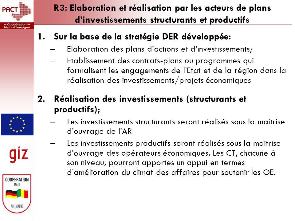 R3: Elaboration et réalisation par les acteurs de plans dinvestissements structurants et productifs 1.Sur la base de la stratégie DER développée: –Elaboration des plans dactions et dinvestissements; –Etablissement des contrats-plans ou programmes qui formalisent les engagements de lEtat et de la région dans la réalisation des investissements/projets économiques 2.Réalisation des investissements (structurants et productifs); –Les investissements structurants seront réalisés sous la maitrise douvrage de lAR –Les investissements productifs seront réalisés sous la maitrise douvrage des opérateurs économiques.