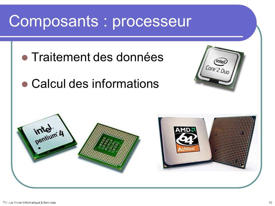 TV - Le Vivier Informatique & Services10 Composants : processeur Traitement des données Calcul des informations