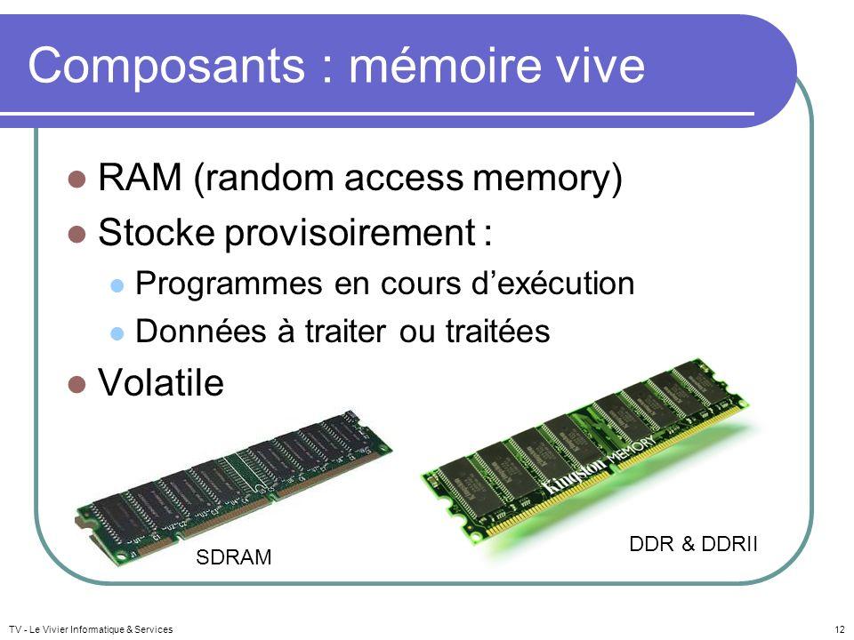TV - Le Vivier Informatique & Services12 Composants : mémoire vive RAM (random access memory) Stocke provisoirement : Programmes en cours dexécution D