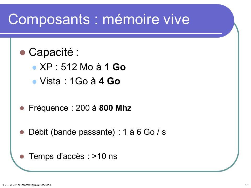 TV - Le Vivier Informatique & Services13 Composants : mémoire vive Capacité : XP : 512 Mo à 1 Go Vista : 1Go à 4 Go Fréquence : 200 à 800 Mhz Débit (b