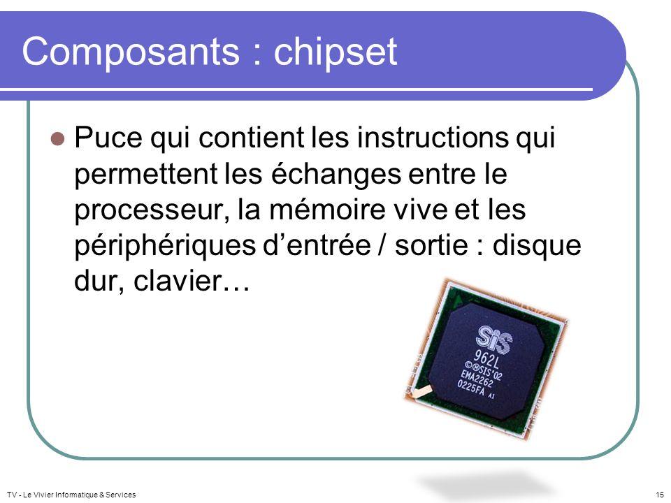 TV - Le Vivier Informatique & Services15 Composants : chipset Puce qui contient les instructions qui permettent les échanges entre le processeur, la m