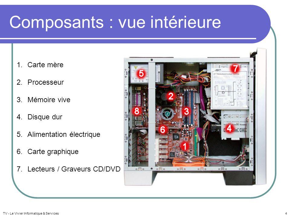 TV - Le Vivier Informatique & Services4 Composants : vue intérieure 1.Carte mère 2.Processeur 3.Mémoire vive 4.Disque dur 5.Alimentation électrique 6.