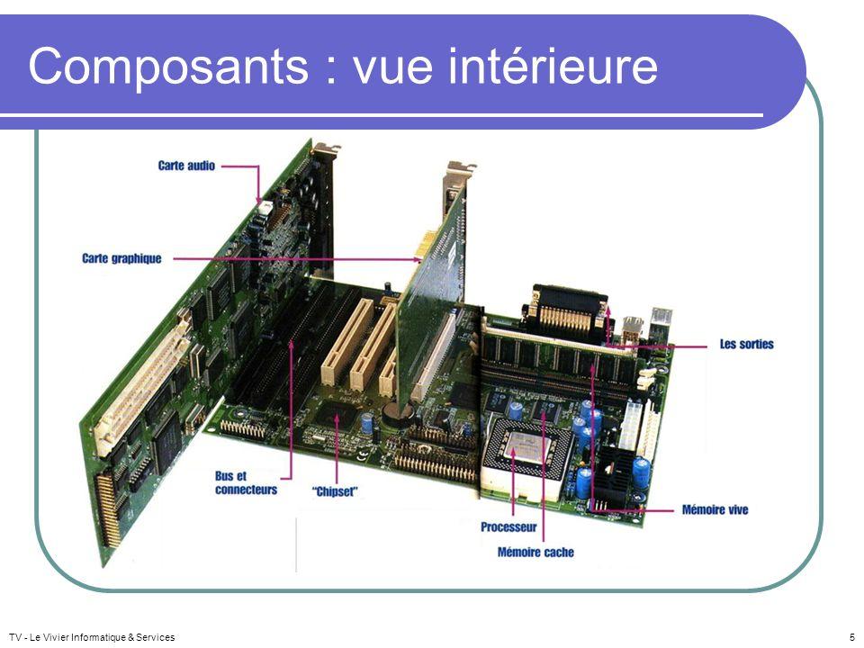 TV - Le Vivier Informatique & Services5 Composants : vue intérieure