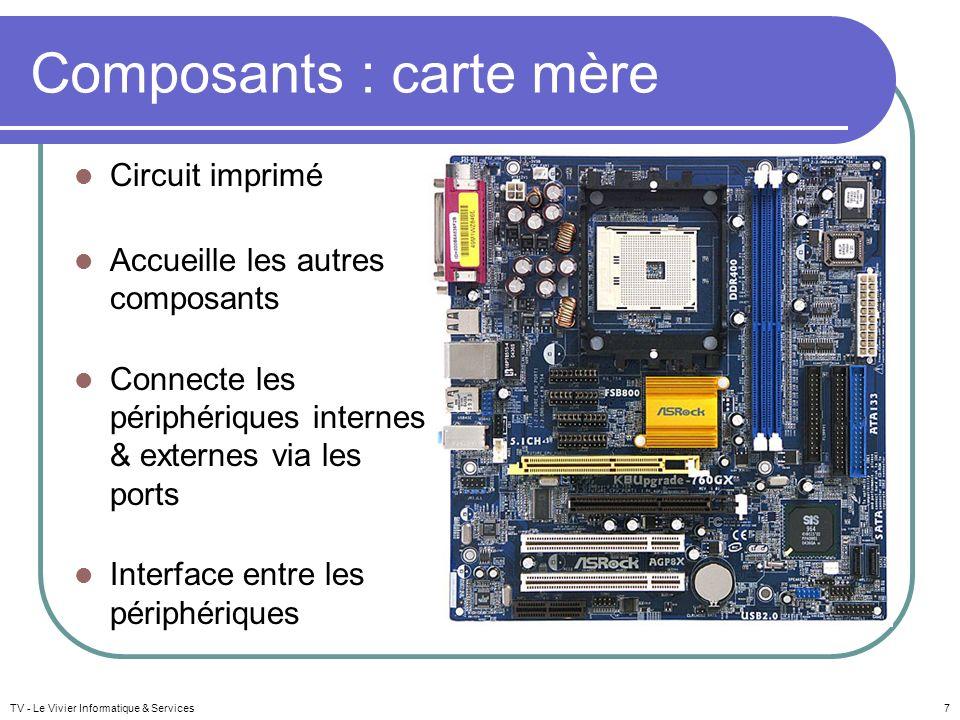 TV - Le Vivier Informatique & Services7 Composants : carte mère Circuit imprimé Accueille les autres composants Connecte les périphériques internes &