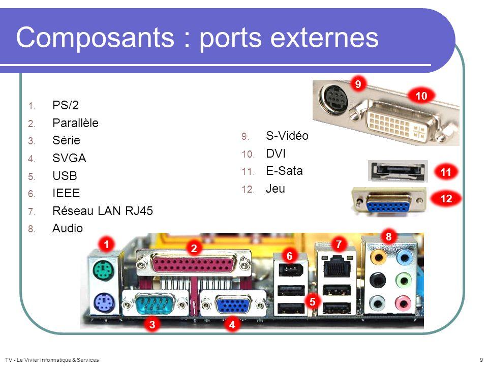 TV - Le Vivier Informatique & Services9 Composants : ports externes 1. PS/2 2. Parallèle 3. Série 4. SVGA 5. USB 6. IEEE 7. Réseau LAN RJ45 8. Audio 1