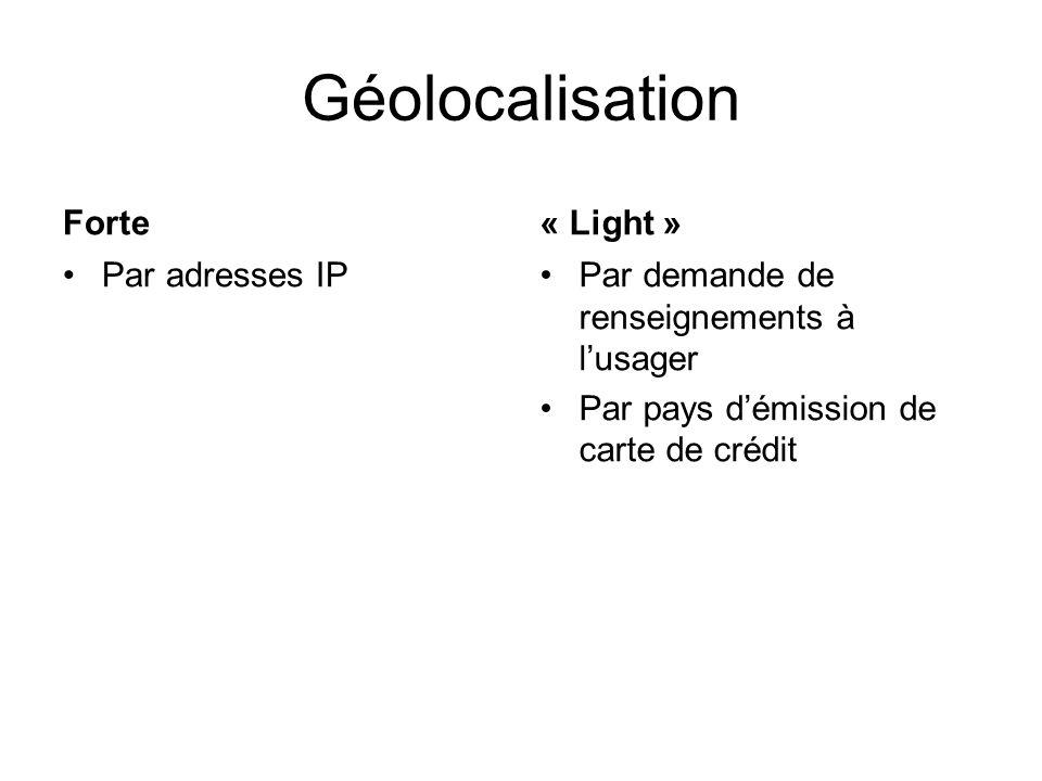 Géolocalisation Forte Par adresses IP « Light » Par demande de renseignements à lusager Par pays démission de carte de crédit