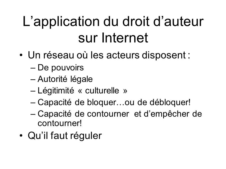 Lapplication du droit dauteur sur Internet Un réseau où les acteurs disposent : –De pouvoirs –Autorité légale –Légitimité « culturelle » –Capacité de bloquer…ou de débloquer.