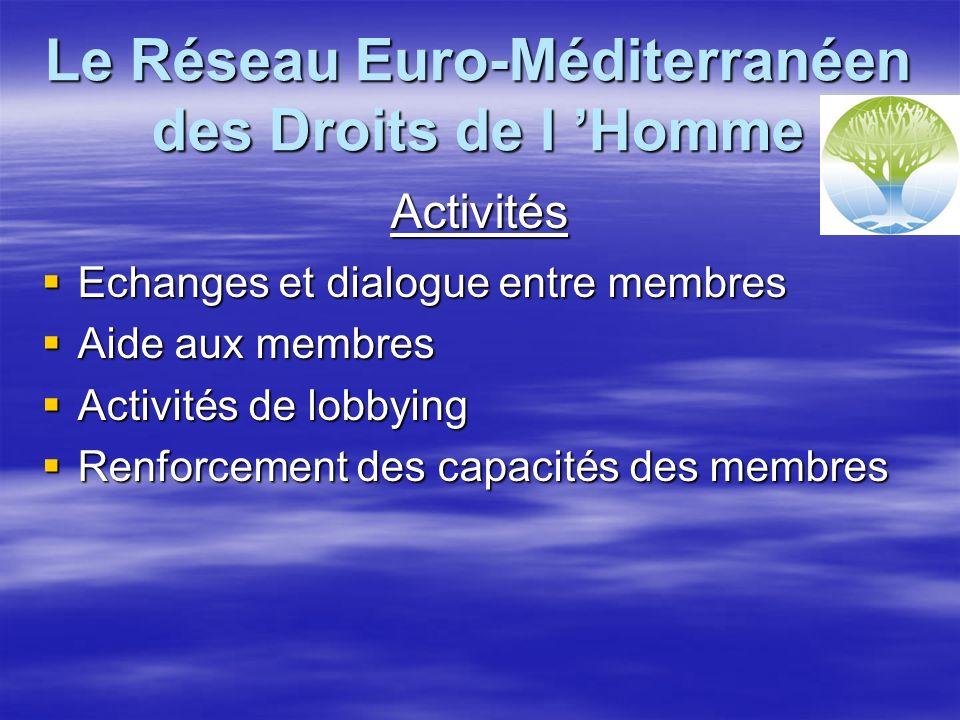 Le Réseau Euro-Méditerranéen des Droits de l Homme Activités Echanges et dialogue entre membres Echanges et dialogue entre membres Aide aux membres Aide aux membres Activités de lobbying Activités de lobbying Renforcement des capacités des membres Renforcement des capacités des membres
