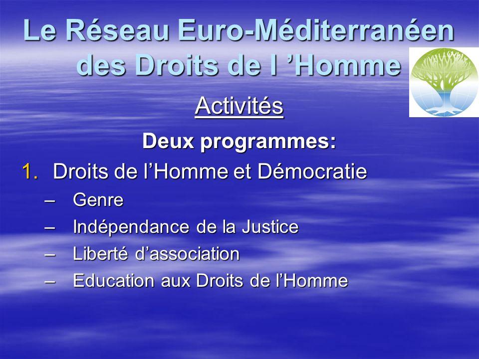 Le Réseau Euro-Méditerranéen des Droits de l Homme Activités Deux programmes: 1.Droits de lHomme et Démocratie –Genre –Indépendance de la Justice –Liberté dassociation –Education aux Droits de lHomme