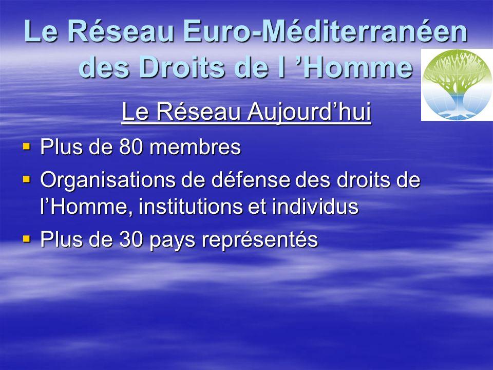 Le Réseau Euro-Méditerranéen des Droits de l Homme Le Réseau Aujourdhui Plus de 80 membres Plus de 80 membres Organisations de défense des droits de lHomme, institutions et individus Organisations de défense des droits de lHomme, institutions et individus Plus de 30 pays représentés Plus de 30 pays représentés