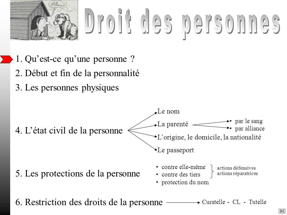 Personnes = sujets de droit Choses (entités matérielles) = objets de certains droits des personnes Personnes physiques (êtres humains) Personnes morales ( établissements ou corporations) Meubles Immeubles 1.