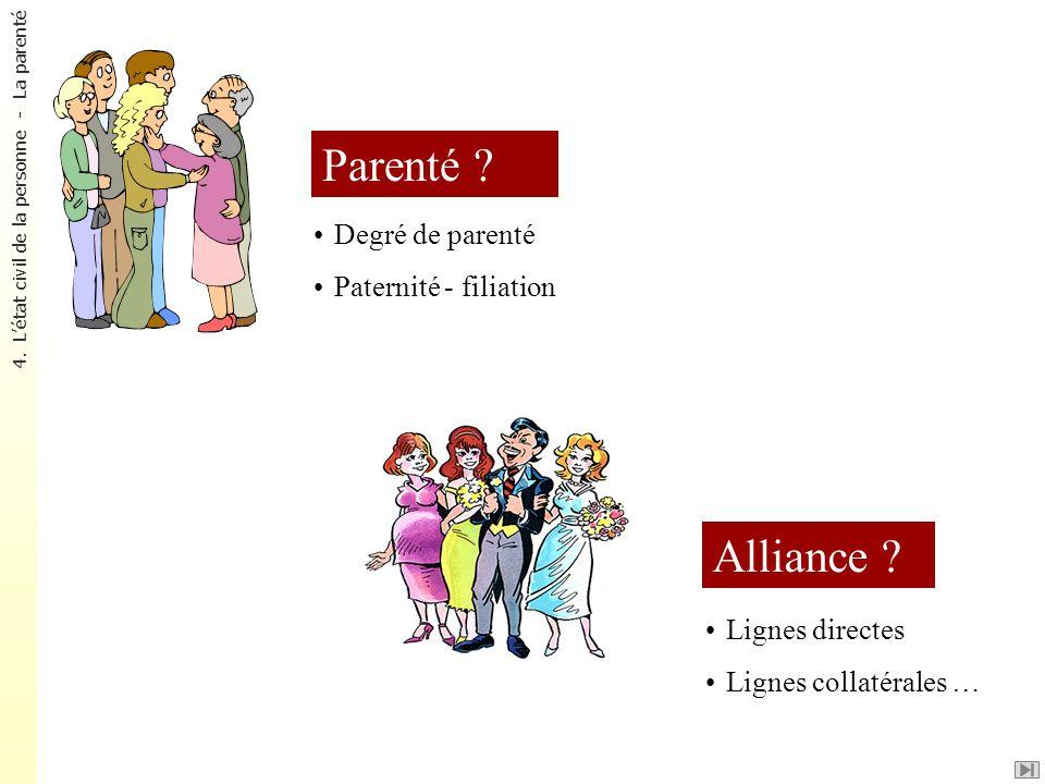 Parenté ? Alliance ? Lignes directes Lignes collatérales … Degré de parenté Paternité - filiation 4. Létat civil de la personne - La parenté