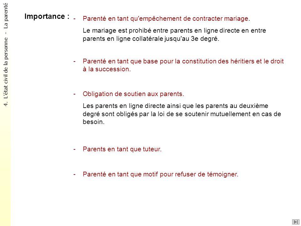 Importance : -Parenté en tant qu'empêchement de contracter mariage. Le mariage est prohibé entre parents en ligne directe en entre parents en ligne co