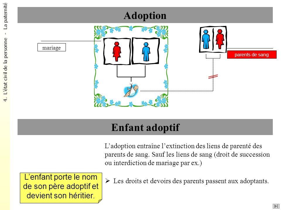 Adoption Enfant adoptif Ladoption entraîne lextinction des liens de parenté des parents de sang. Sauf les liens de sang (droit de succession ou interd