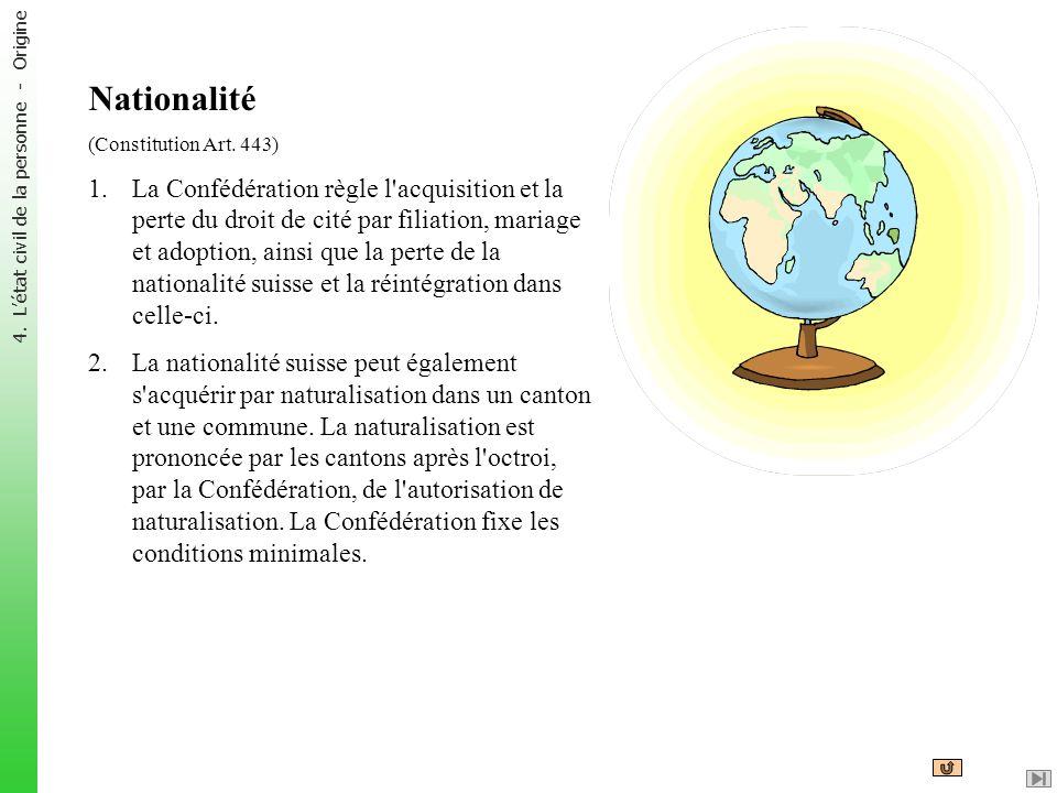 Nationalité (Constitution Art. 443) 1.La Confédération règle l'acquisition et la perte du droit de cité par filiation, mariage et adoption, ainsi que