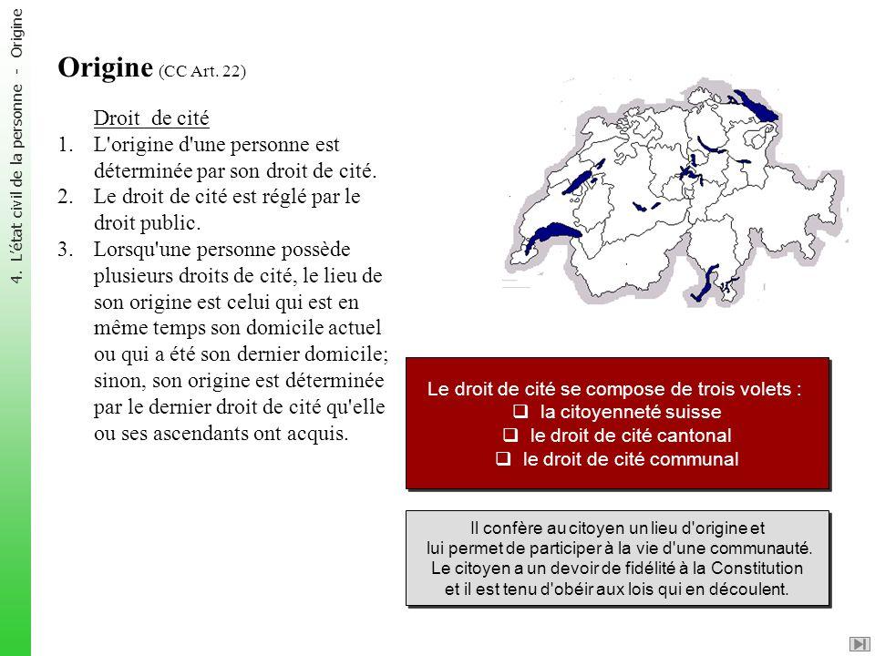 Origine (CC Art. 22) Droit de cité 1.L'origine d'une personne est déterminée par son droit de cité. 2.Le droit de cité est réglé par le droit public.