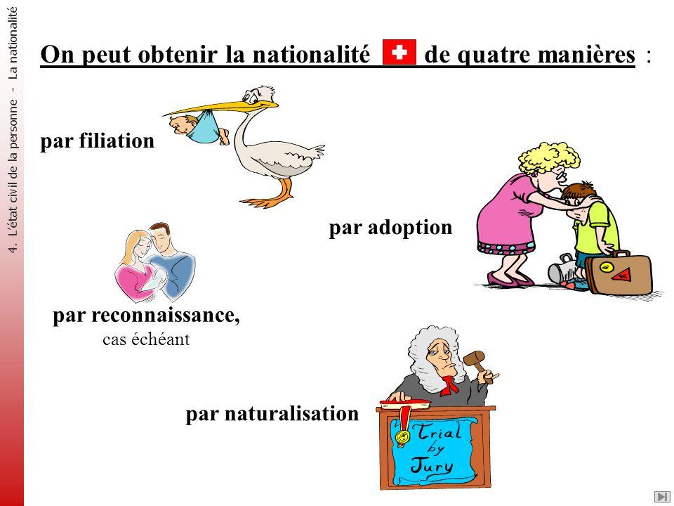 On peut obtenir la nationalité de quatre manières : par filiation par adoption par naturalisation par reconnaissance, cas échéant 4. Létat civil de la