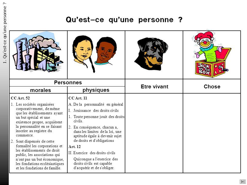 1.Quest-ce quune personne . 2. Début et fin de la personnalité 3.