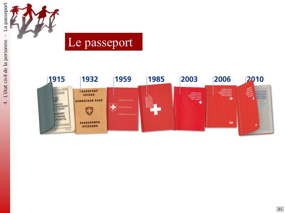 4. Létat civil de la personne - La passeport Le passeport