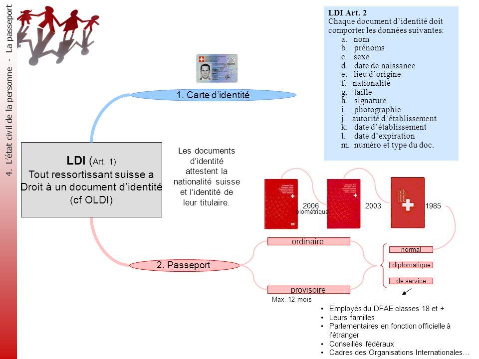 2. Passeport LDI ( Art. 1) Tout ressortissant suisse a Droit à un document didentité (cf OLDI) ordinaire provisoire 1. Carte didentité Les documents d