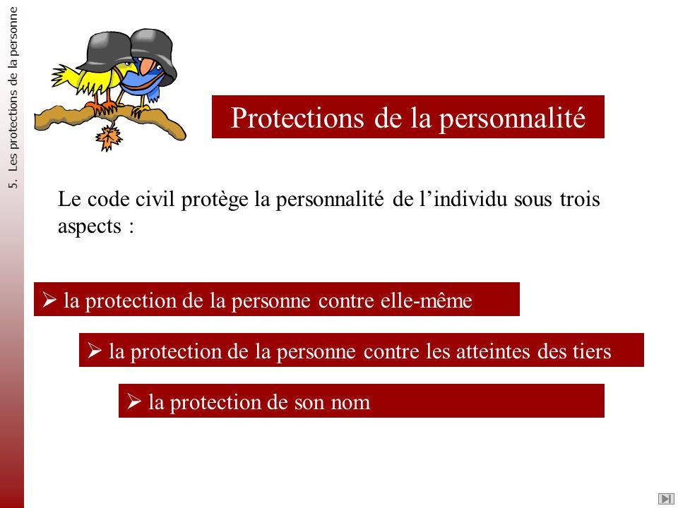 Le code civil protège la personnalité de lindividu sous trois aspects : la protection de la personne contre elle-même la protection de la personne con