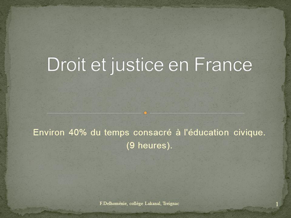 Environ 40% du temps consacré à l'éducation civique. (9 heures). F.Delhoménie, collège Lakanal, Treignac 1