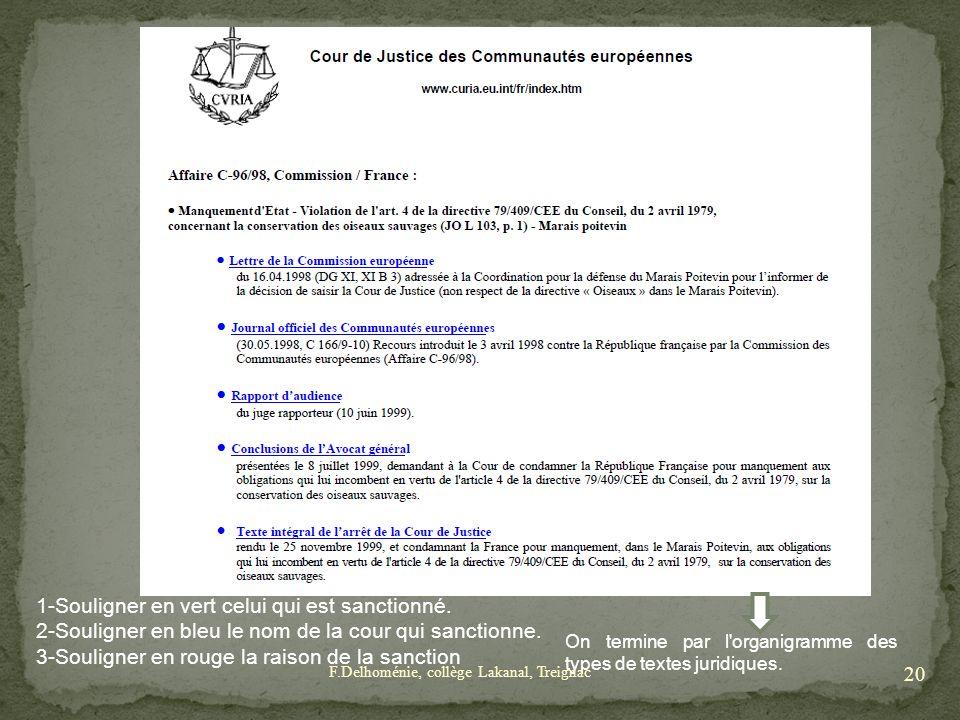 On termine par l'organigramme des types de textes juridiques. 1-Souligner en vert celui qui est sanctionné. 2-Souligner en bleu le nom de la cour qui