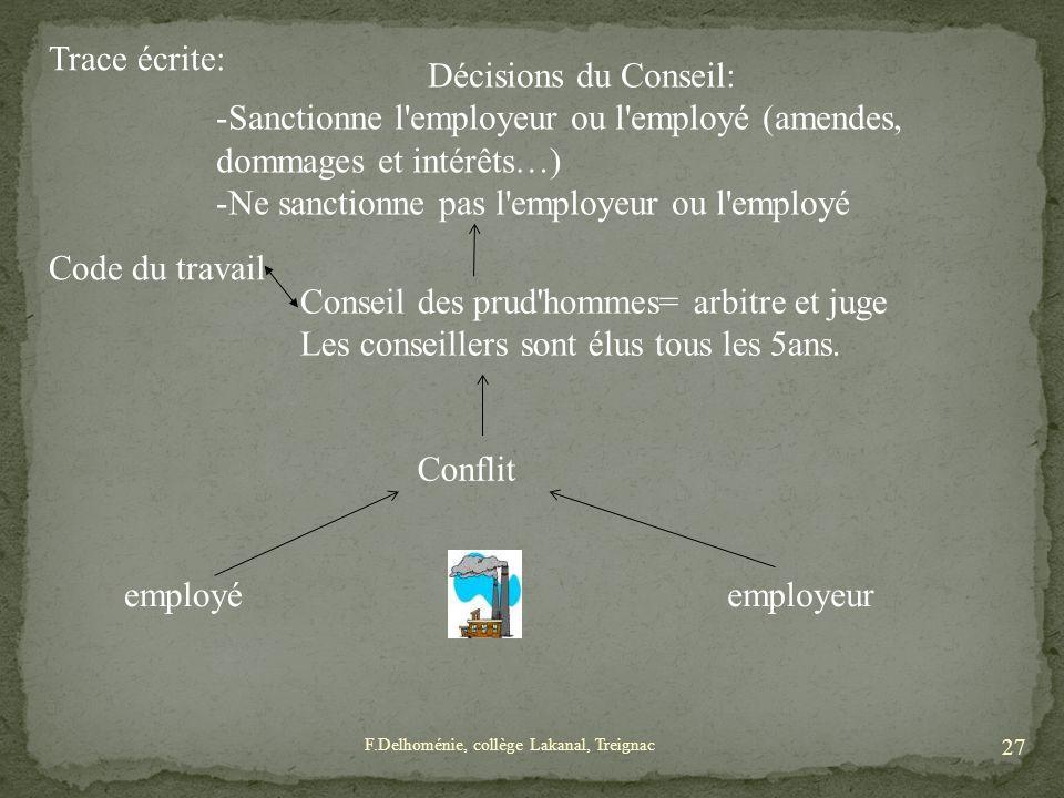 Conflit employéemployeur Conseil des prud'hommes= arbitre et juge Les conseillers sont élus tous les 5ans. Décisions du Conseil: -Sanctionne l'employe