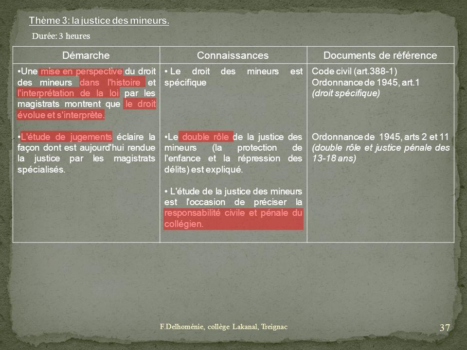 Durée: 3 heures DémarcheConnaissancesDocuments de référence Une mise en perspective du droit des mineurs dans l'histoire et l'interprétation de la loi