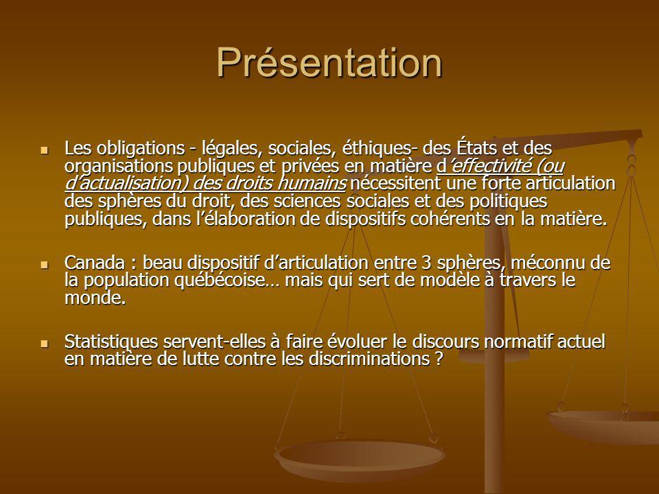 « Évolution » historique et juridique Commission des droits de la personne de l Alberta c.