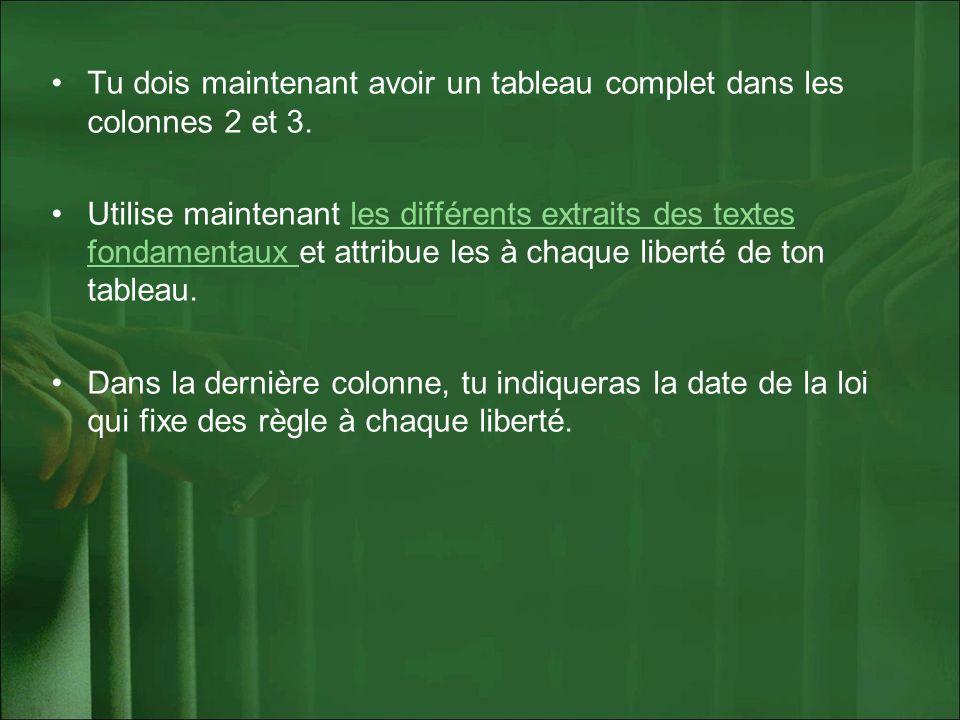 Bilan Quel complément pourrais-tu apporter maintenant à la définition de liberté donnée au début du chapitre .